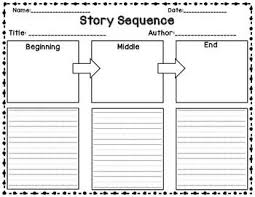 Story Template Beginning Middle End Beginning Middle End First Grade Reading Beginning