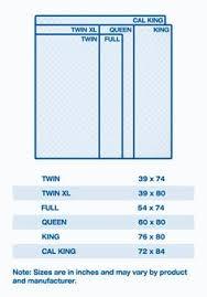 mattress sizes. Mattress Size Chart And Dimensions Sizes T