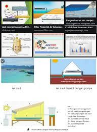 Untuk itu sengaja admin dicariguru.com akan berbagi beberapa contoh soal akm level 4 kelas 7 dan 8 materi literasi. Akm Dan Survey Karakter E Learning Smp N 3 Depok