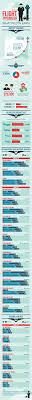 Pilot Salary Chart Airline Pilot Salary Career Information Pilot Phoenix