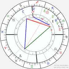 Ryan Reynolds Birth Chart Described Natal Chart Ryan Reynolds Astrology And Natal