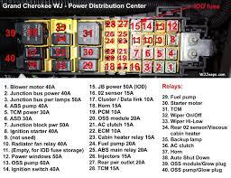 jeep grand cherokee wj fuses in 2000 jeep grand cherokee fuse 2001 jeep grand cherokee fuse box location at 2000 Jeep Grand Cherokee Fuse Box Diagram