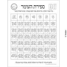Sefira Chart 2018 Sefirah Chart With The Exact Count Walder Education