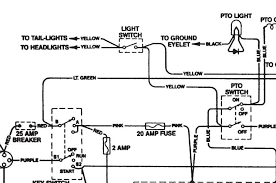 pto wiring diagram john deere 145 automatic wiring diagram john wiring diagrams