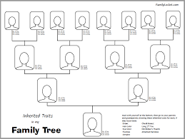 Ancestry Toe Chart Inherited Traits Family Tree Worksheet Family Locket