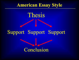 english essay examples interesting persuasive essay topics for   high school students 963539326563 english writing part review for midterm reduce fear john e american essay style thesis support conclusion