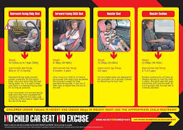 Check It Fits Get Your Car Seat Checked For Free Office