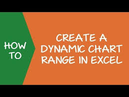 How To Create A Dynamic Chart Range In Excel