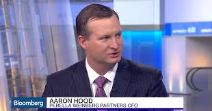 Why Are Some Hedge Funds Throwing in the Towel? - Bloomberg