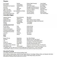 Technical Skills List For Resume Mesmerizing Acting Resume Special Skills List New Acting Resume List Of Resume