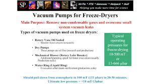 freeze dryer lyophilizer maintenance and troubleshooting
