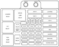 1997 bmw 328i fuse box diagram michaelhannan co 97 bmw 328i fuse box diagram 1997 new