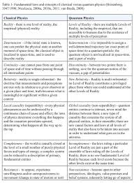 uniforms at school essay sanskrit language