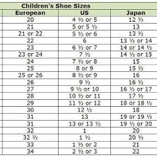 Unbiased Clothing Size Conversion Chart For Mexico European
