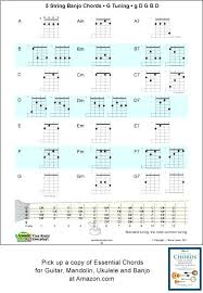 5 String Banjo Chord Fingering Charts Double C Tuning G Chart Piano ...