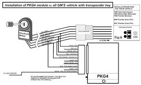 pkg4 need to start to program here s the wiring diagram