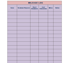 business mileage tracker 30 printable mileage log templates free template lab