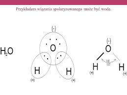 Rodzaje wiązań chemicznych - ppt pobierz