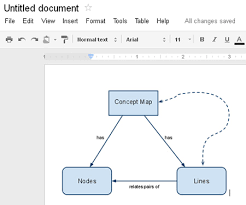 How To Make A Venn Diagram On Google Slides Creating Diagrams Or Concept Maps With Google Docs Geog
