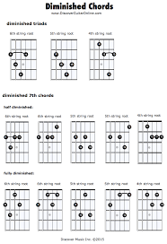Diminished Chord Chart Piano Diminished Chords Discover Guitar Online Learn To Play