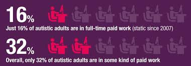 autistic employment our employment campaign too much information national autistic