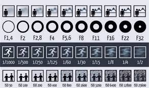 Photography Depth Of Field Chart What Is The Concept Of Depth Of Field In Photography
