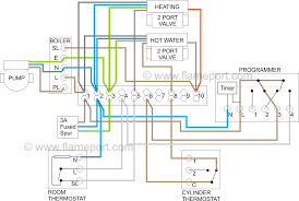 wiring diagram for c plan central heating systems throughout Honeywell 2 Port Valve Wiring Diagram s plan central heating system within honeywell motorised valve wiring diagram honeywell 2 port motorised valve wiring diagram