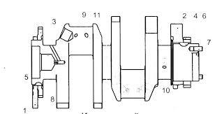 Реферат Ремонт коленчатого вала двигателя ЗИЛ com  Ремонт коленчатого вала двигателя ЗИЛ 130