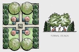 Small Picture Drawing of a formal style planting plan and section SketchBook