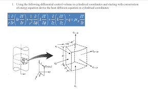 using the following diffeial control volume in