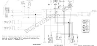 electrical troubleshooting archives buggy depot technical center wiring diagram of the dazon raider 150cc