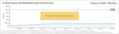 vm rigid wall mountable computer case