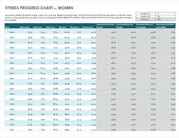 weekly weigh in charts weight loss tracker office templates