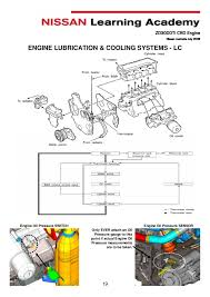 nissan navara yd25 wiring diagram nissan discover your wiring manual engine zd30 nissan