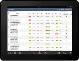 Medical Charting Ipad Medical Charting Overview Medical Charting Software