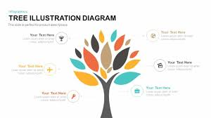 Tree Powerpoint Template Tree Illustration Diagram Template For Powerpoint Keynote