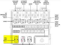 91 camaro rs fuse box 91 wiring diagrams