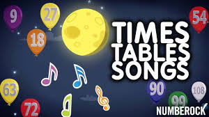 Times Tables Songs For Kids 6 7 8 9 Fun Multiplication Songs