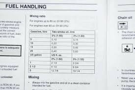 2 Stroke Fuel Mix Chart Enchanting 50 1 Fuel Mixture Beritadunia Club