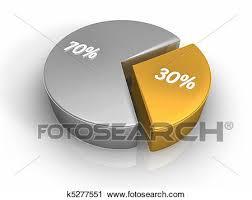 Pie Chart 30 70 Percent Clip Art K5277551 Fotosearch