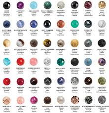 Quartz Meaning Chart Gemstone Meaning Chart Arm Candy Texas