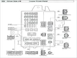 98 toyota camry fuse box diagram circuit maker online stunning viper 98 toyota camry fuse box location circuit diagram maker online fuse box 98 toyota camry stunning viper wiring gallery a l wiring diagram