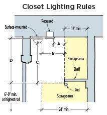 closet lighting fixtures. the most recent 2008 edition of nec permits an led lighting fixture to closet fixtures