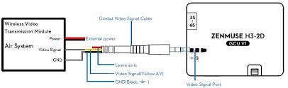 ipod charging cable wiring diagram images usb wiring diagram for gopro wiring diagram schematic