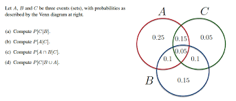 Ap Statistics Probability Venn Diagram Solved Let A B And C Be Three Events Sets With Probab
