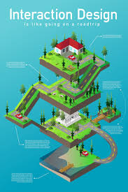 Road Foundation Design Foundations Of Interaction Design Interactive Design