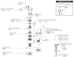 tub drain assembly diagram bathroom sink drain parts diagram cillaluz