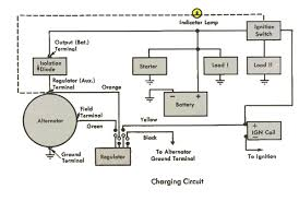 wiring diagram for cs130 alternator on wiring images free Basic Chevy Alternator Wiring Diagram wiring diagram for cs130 alternator on electric choke wiring diagram chevy 3 wire alternator diagram 4 wire alternator wiring diagram chevy alternator wire diagram