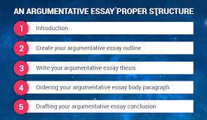 Complete Guide To Writing Argumentative Essays Essayforever Com
