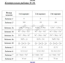 ГДЗ по алгебре класс Глазков Гаиашвили самостоятельные и   №9 Контрольная работа №10